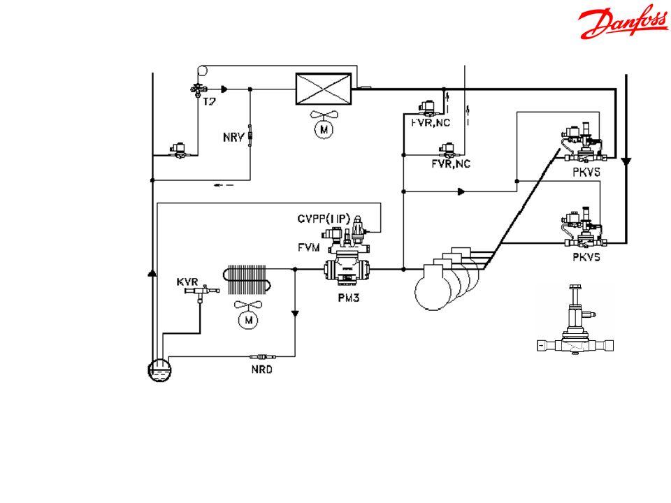 &[Archivo] TE EVR (NC) NRV EVR (NC) PKVS CVPP (HP) EVM PKVS KVR PM 3